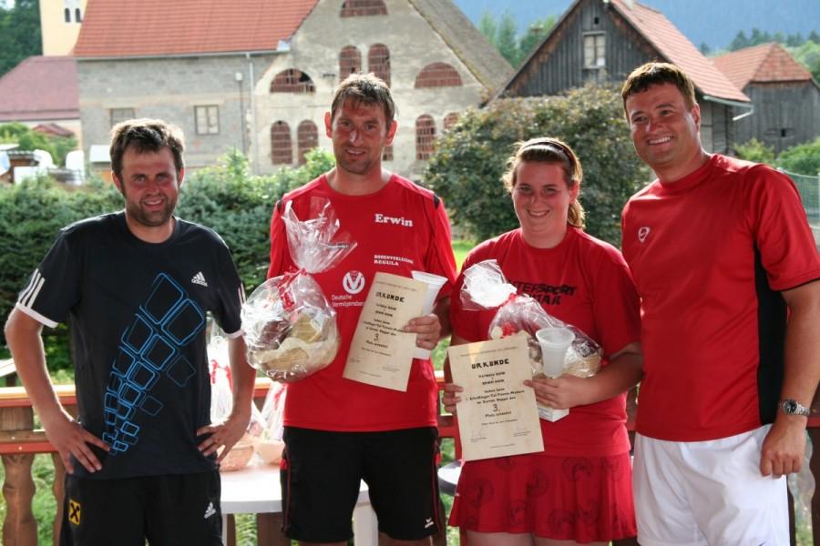 Studenten singles scheifling: Rohrbach-berg amerikaner